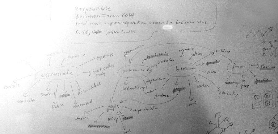 Responsible Business Forum_logo design mind-map.