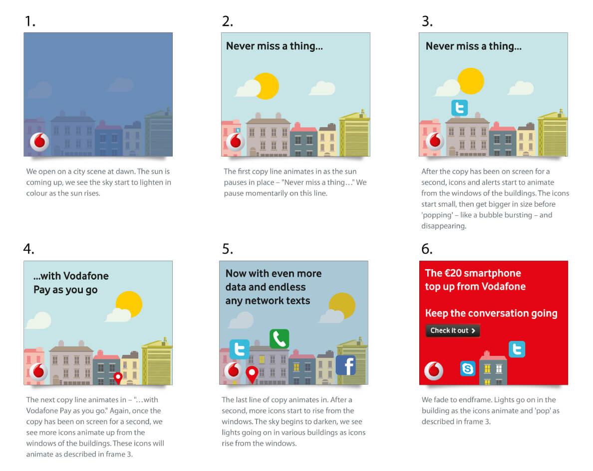 Vodafone_storyboard_Never miss a thing_MPU