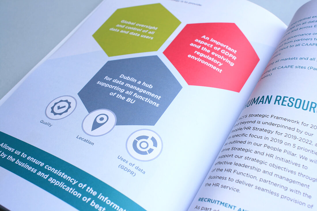 CACI_brochure design by agrand.ie
